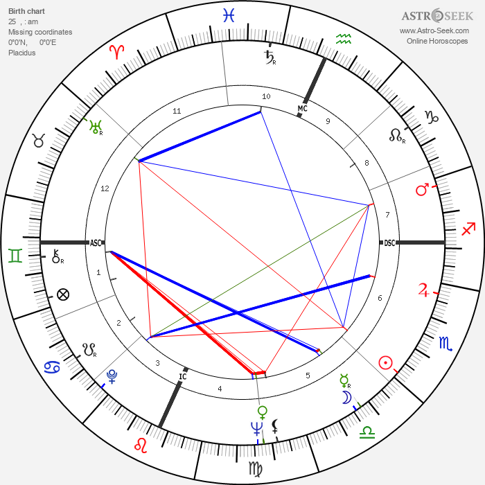 Rusty Schweickart - Astrology Natal Birth Chart