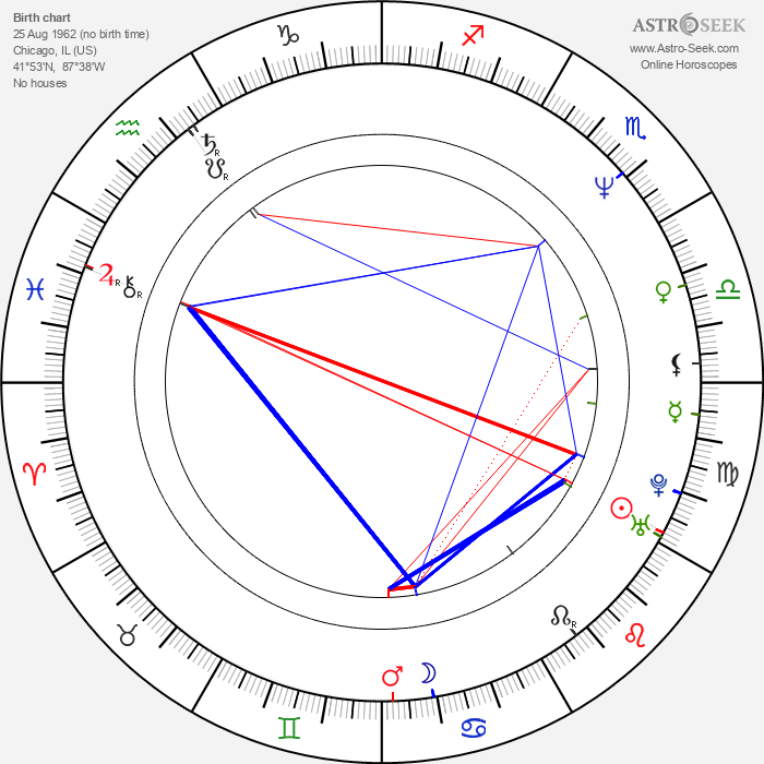 Rusty Schwimmer - Astrology Natal Birth Chart