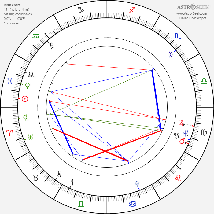 Ruth Bader Ginsburg - Astrology Natal Birth Chart