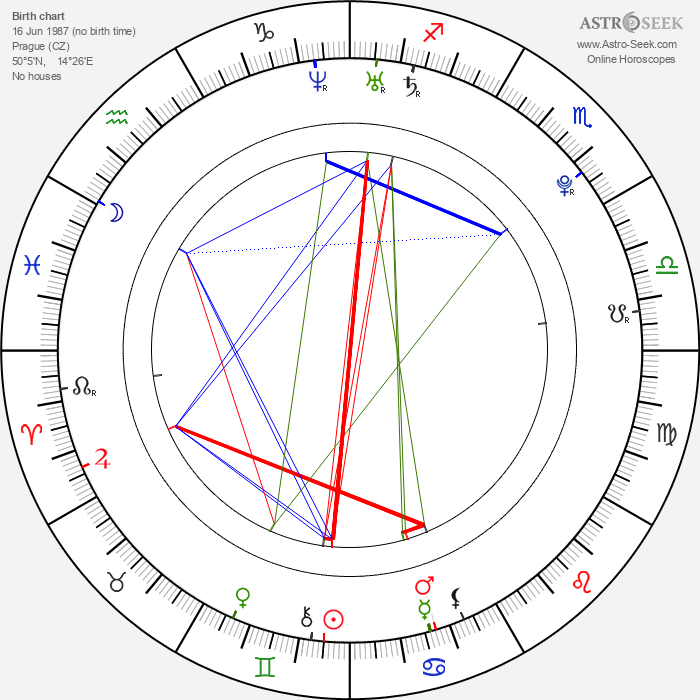 Ruth Horáčková - Astrology Natal Birth Chart