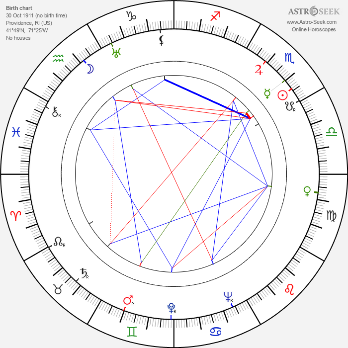 Ruth Hussey - Astrology Natal Birth Chart