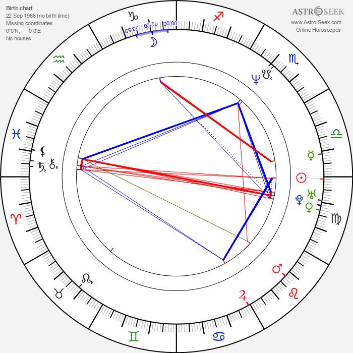 Ruth Jones - Astrology Natal Birth Chart