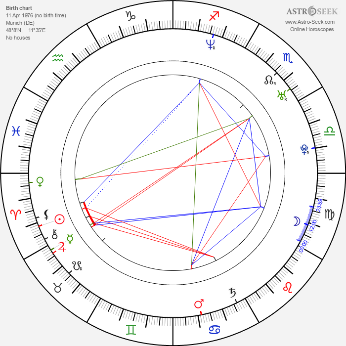 Ruth Moschner - Astrology Natal Birth Chart