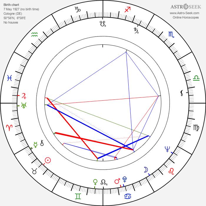 Ruth Prawer Jhabvala - Astrology Natal Birth Chart
