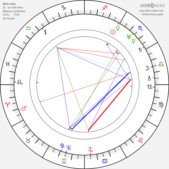 Ruth Snellman - Astrology Natal Birth Chart