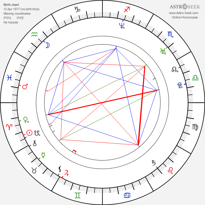 Ruth Vega Fernandez - Astrology Natal Birth Chart
