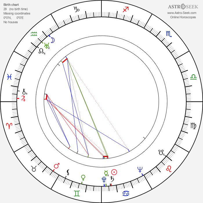 Ruth Warrick - Astrology Natal Birth Chart