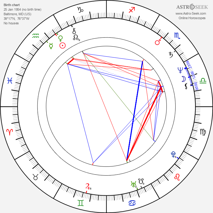 Ruth Williamson - Astrology Natal Birth Chart