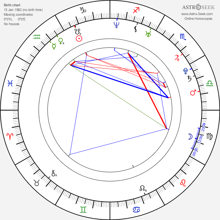 Ruth Wilson - Astrology Natal Birth Chart