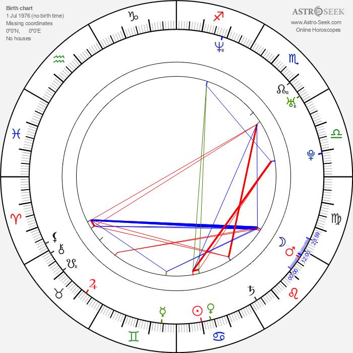 Ruud Van Nistelrooy - Astrology Natal Birth Chart