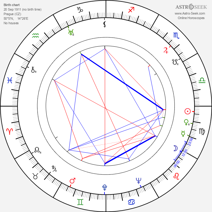 Růžena Gottliebová - Astrology Natal Birth Chart
