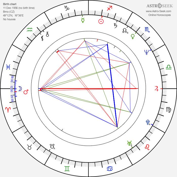 Růžena Rudnická - Astrology Natal Birth Chart