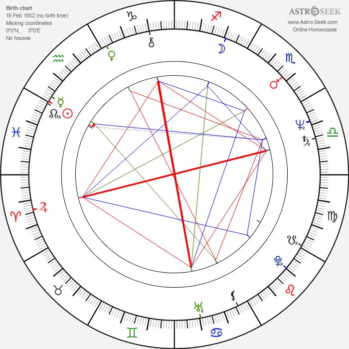 Ryû Murakami - Astrology Natal Birth Chart
