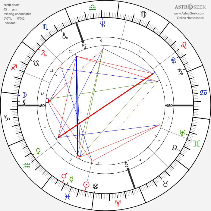 Ry Cooder - Astrology Natal Birth Chart