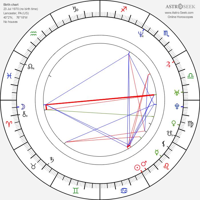 Rya Kihlstedt - Astrology Natal Birth Chart