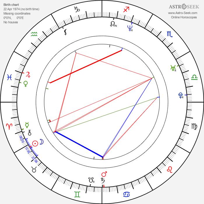 Ryan Barton-Grimley - Astrology Natal Birth Chart