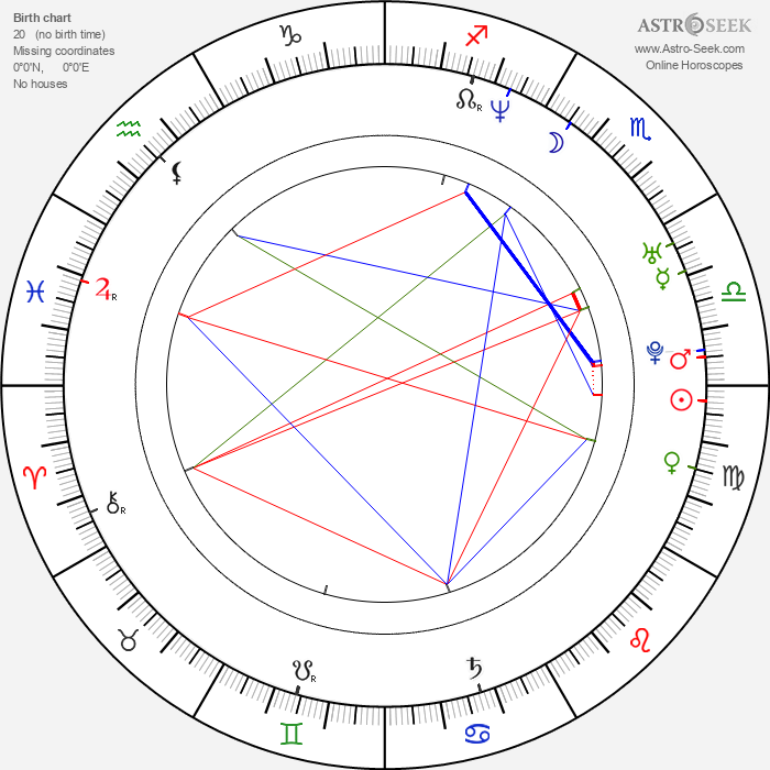 Ryan Browning - Astrology Natal Birth Chart