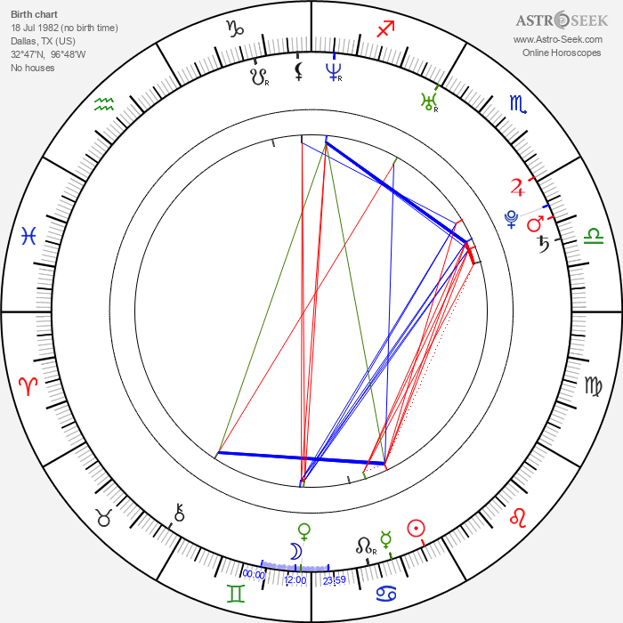 Ryan Cabrera - Astrology Natal Birth Chart