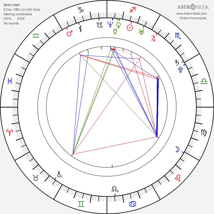 Ryan Carnes - Astrology Natal Birth Chart