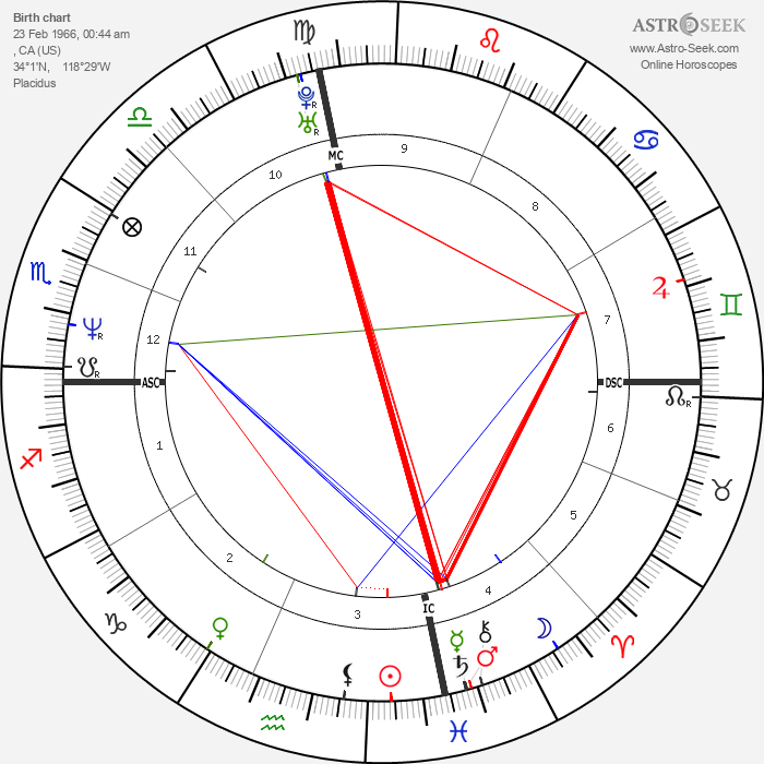 Ryan Cassidy - Astrology Natal Birth Chart