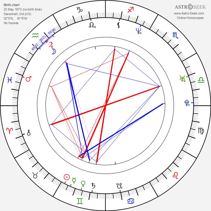Ryan Christopher Keys - Astrology Natal Birth Chart