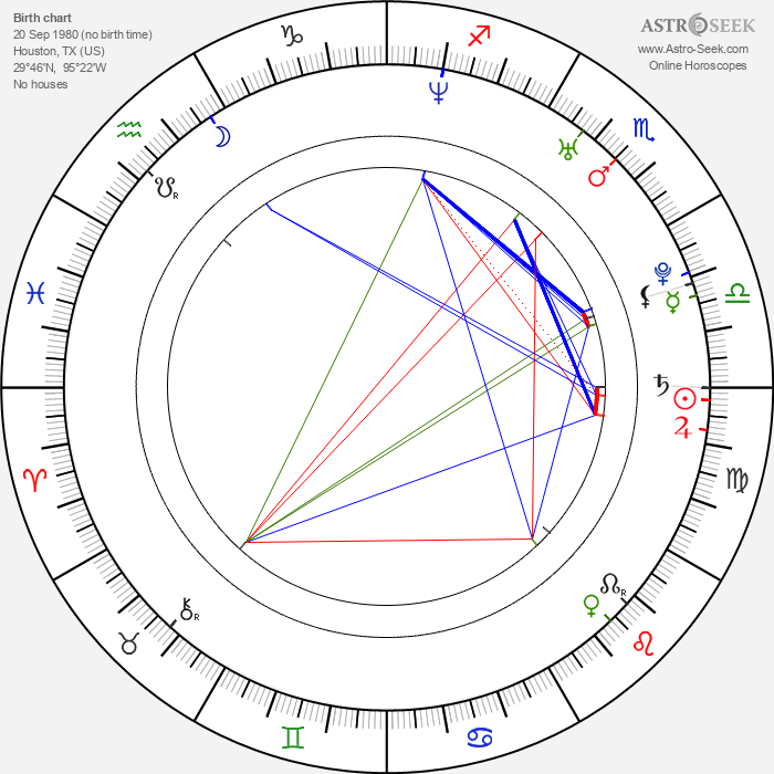 Ryan Donowho - Astrology Natal Birth Chart