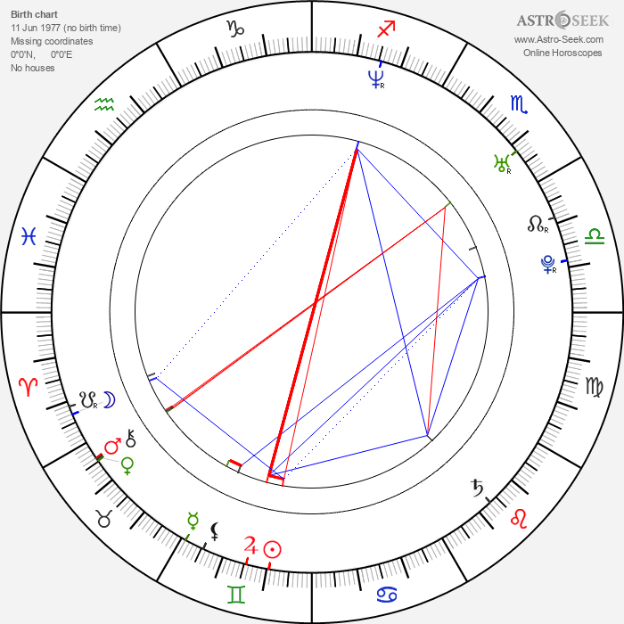Ryan Dunn - Astrology Natal Birth Chart