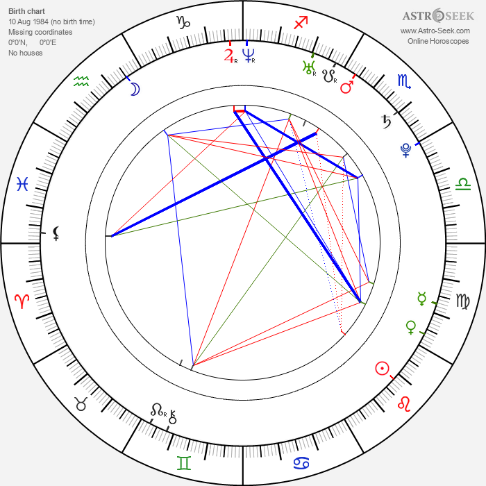 Ryan Eggold - Astrology Natal Birth Chart