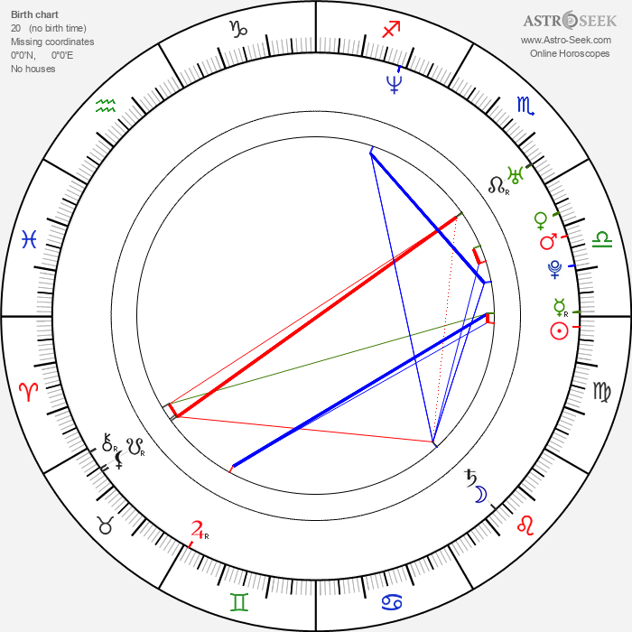 Ryan Fleck - Astrology Natal Birth Chart