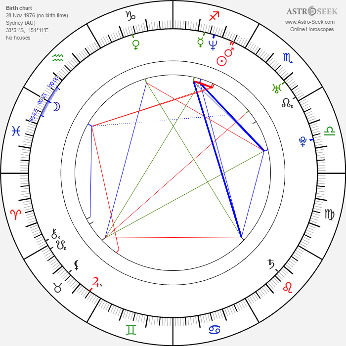 Ryan Kwanten - Astrology Natal Birth Chart