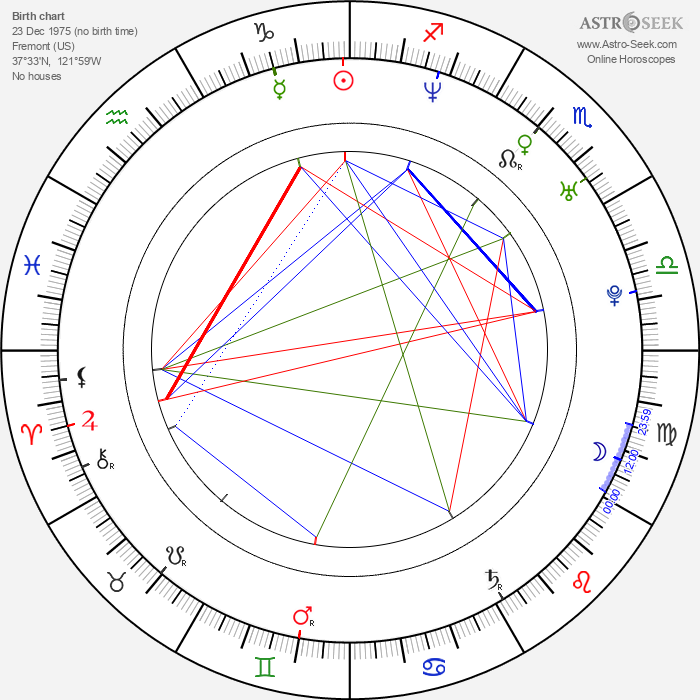 Ryan Locke - Astrology Natal Birth Chart