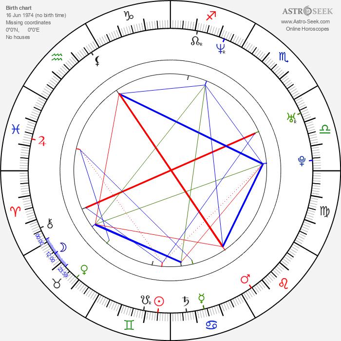 Ryan McCombs - Astrology Natal Birth Chart