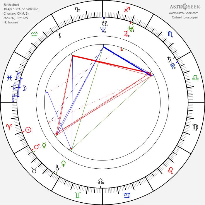Ryan Merriman - Astrology Natal Birth Chart