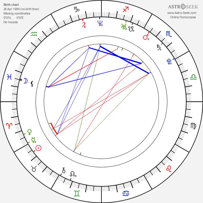 Ryan O'Donohue - Astrology Natal Birth Chart