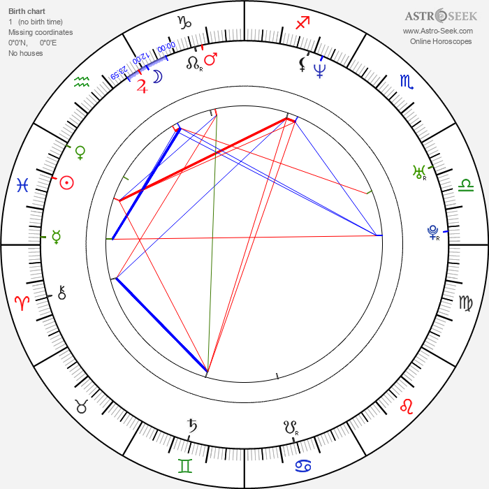 Ryan Peake - Astrology Natal Birth Chart