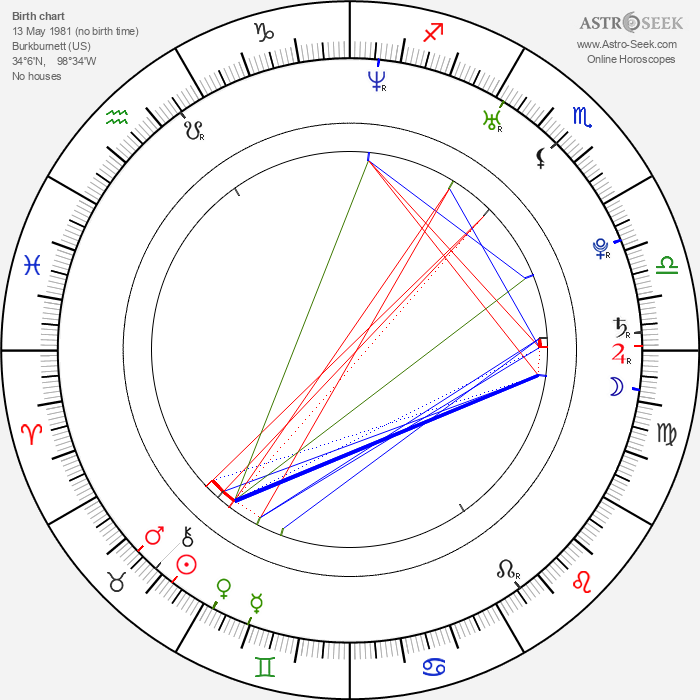 Ryan Piers Williams - Astrology Natal Birth Chart