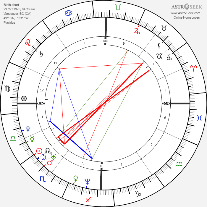 Ryan Reynolds - Astrology Natal Birth Chart