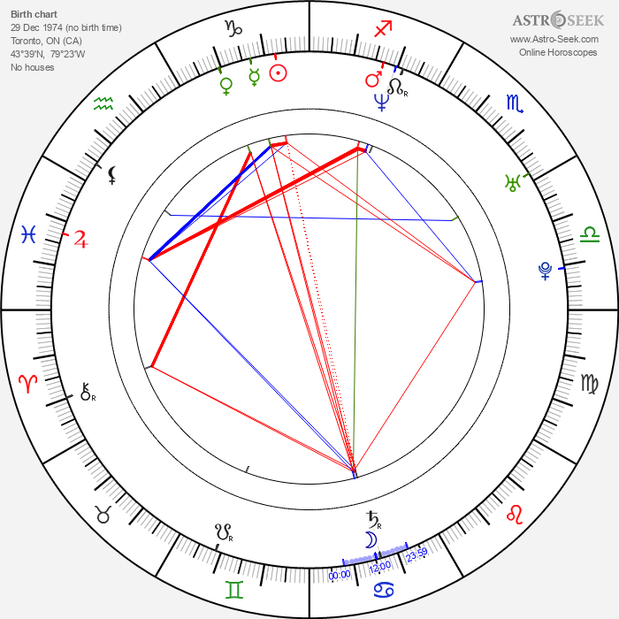 Ryan Shore - Astrology Natal Birth Chart