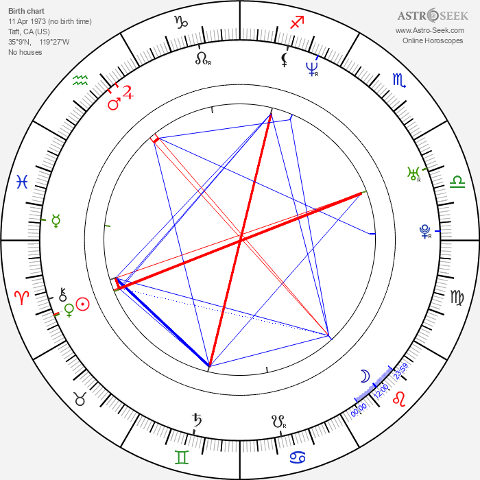 Ryan Shuck - Astrology Natal Birth Chart