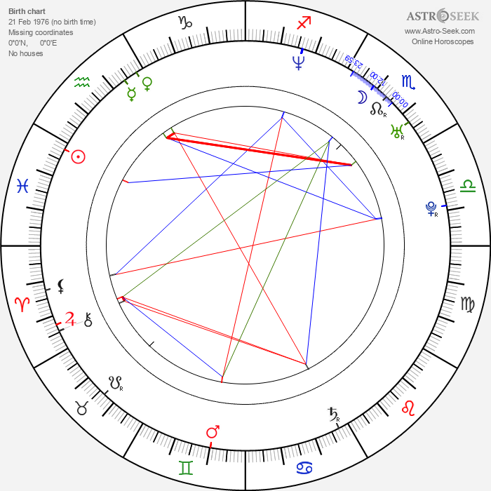 Ryan Smyth - Astrology Natal Birth Chart