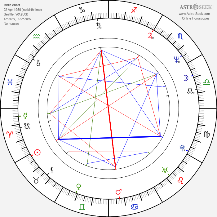 Ryan Stiles - Astrology Natal Birth Chart