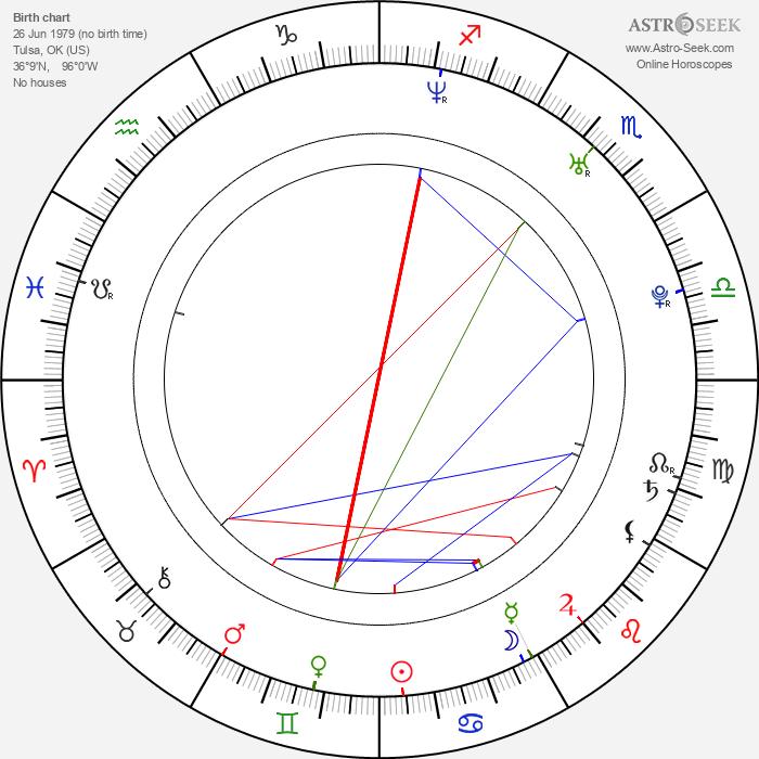 Ryan Tedder - Astrology Natal Birth Chart