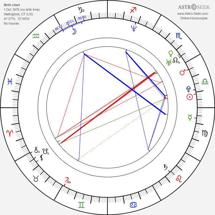 Ryan Turek - Astrology Natal Birth Chart
