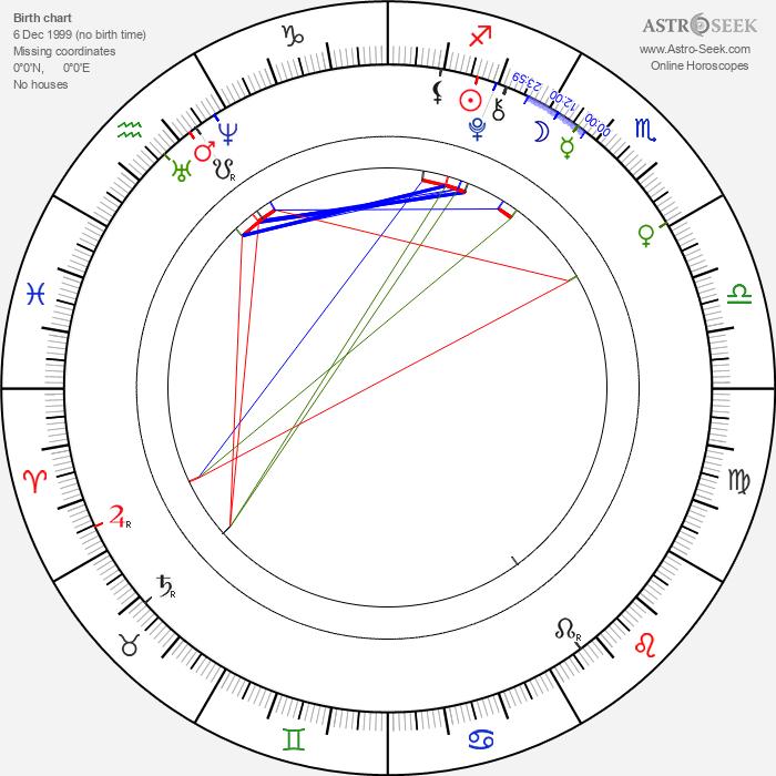 Ryan Wynott - Astrology Natal Birth Chart