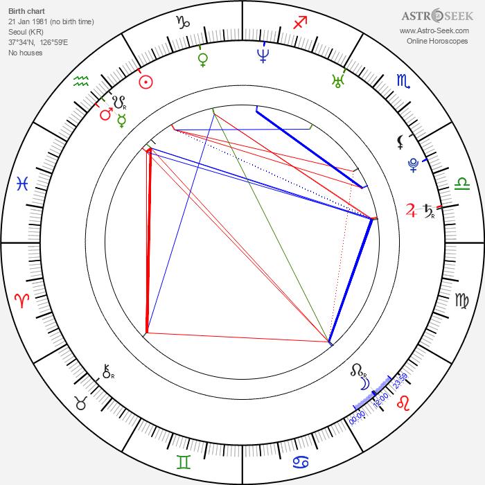 Ryeowon Jung - Astrology Natal Birth Chart