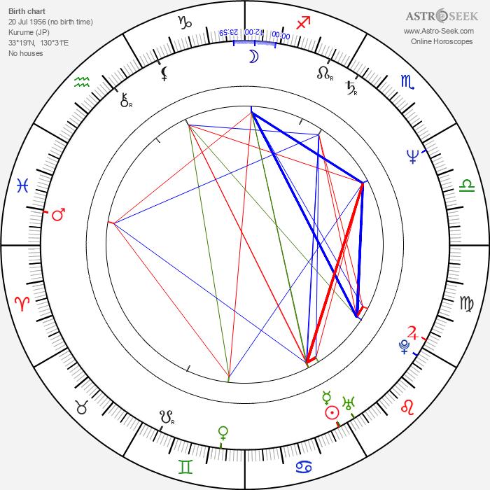 Ryo Ishibashi - Astrology Natal Birth Chart