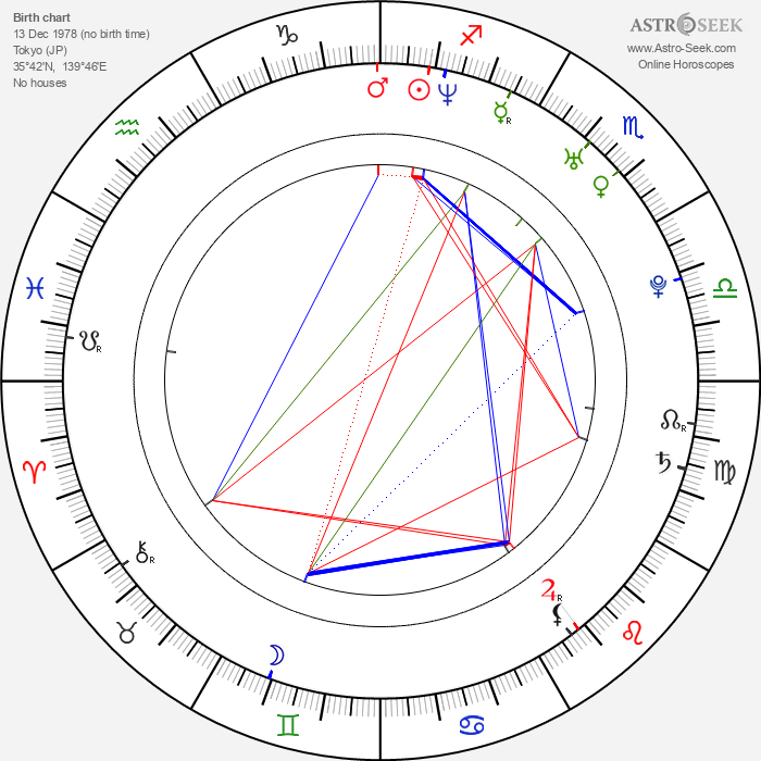 Ryo Kawakita - Astrology Natal Birth Chart