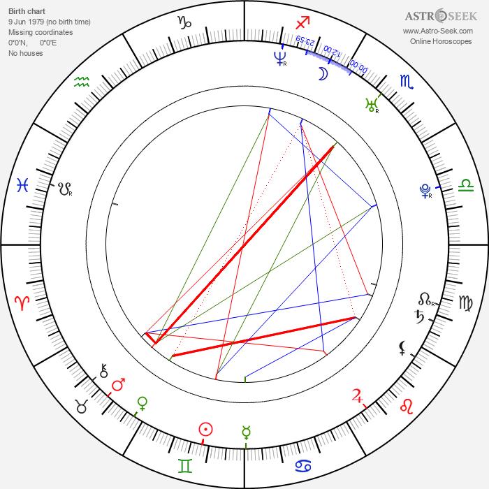Ryôko Kuninaka - Astrology Natal Birth Chart