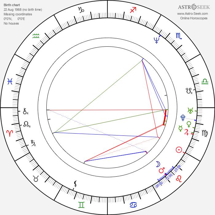 Ryoko Sano - Astrology Natal Birth Chart