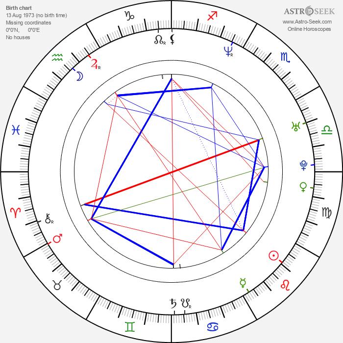 Ryôko Shinohara - Astrology Natal Birth Chart